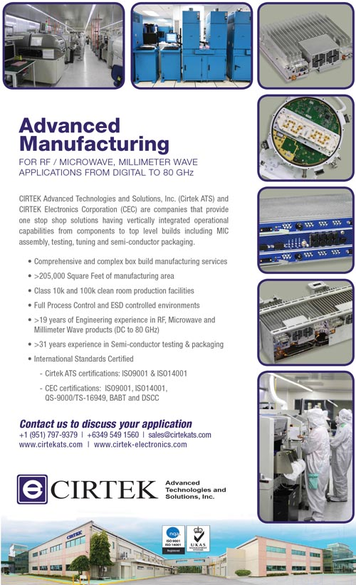half-page-advertisement-for-manufacturing-market