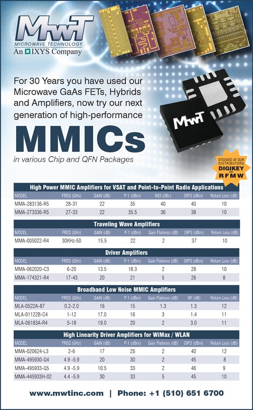 half-page-advertisement-design-for-mmics