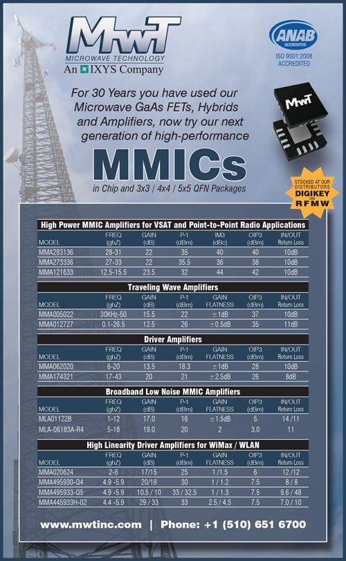 half-page-advertisement-design-for-next-gen-mmics